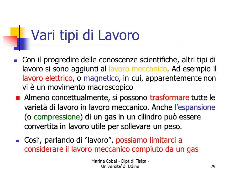 Marina Cobal - Dipt.di Fisica - Universita' di Udine29 Vari tipi di Lavoro Con il progredire delle conoscenze scientifiche, altri tipi di lavoro si so