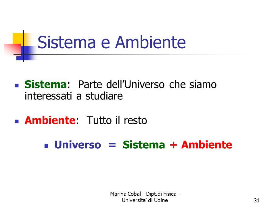 Marina Cobal - Dipt.di Fisica - Universita' di Udine31 Sistema: Parte dellUniverso che siamo interessati a studiare Ambiente: Tutto il resto Universo