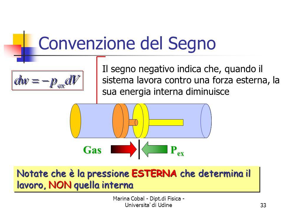 Marina Cobal - Dipt.di Fisica - Universita' di Udine33 Convenzione del Segno Il segno negativo indica che, quando il sistema lavora contro una forza e