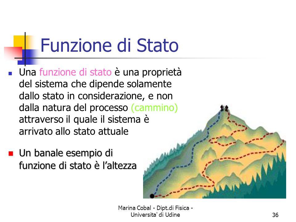 Marina Cobal - Dipt.di Fisica - Universita' di Udine36 Funzione di Stato Un banale esempio di funzione di stato è laltezza Un banale esempio di funzio