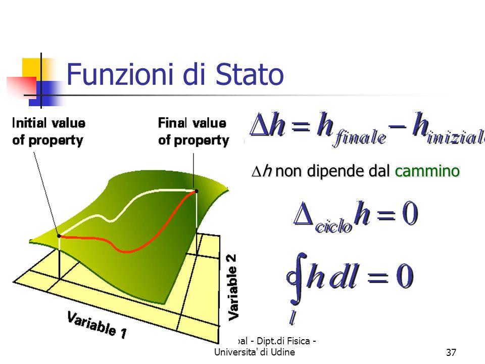 Marina Cobal - Dipt.di Fisica - Universita' di Udine37 Funzioni di Stato h non dipende dal cammino h non dipende dal cammino