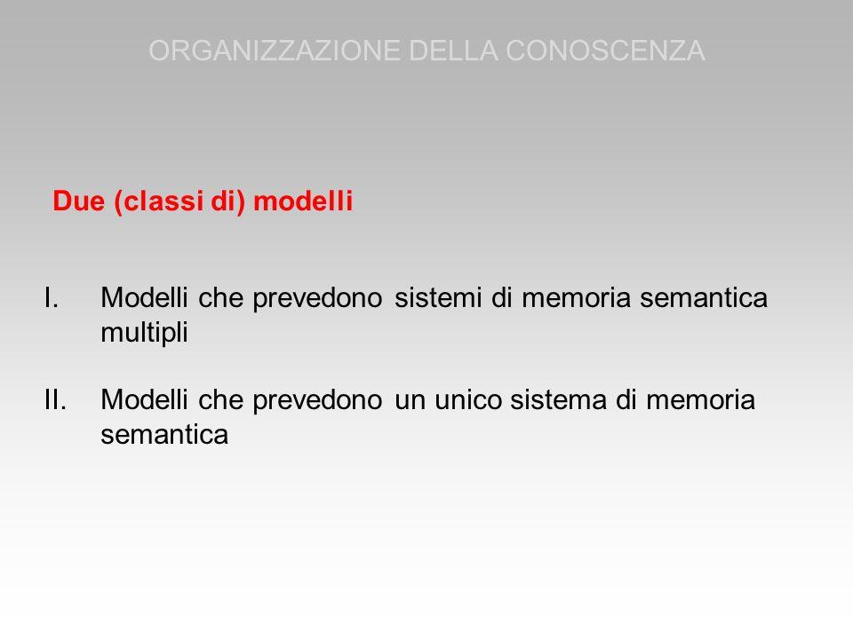 Due (classi di) modelli I.Modelli che prevedono sistemi di memoria semantica multipli II.Modelli che prevedono un unico sistema di memoria semantica O