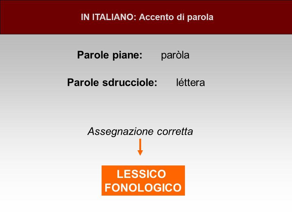 Assegnazione corretta LESSICO FONOLOGICO Parole piane: paròla Parole sdrucciole: léttera IN ITALIANO: Accento di parola