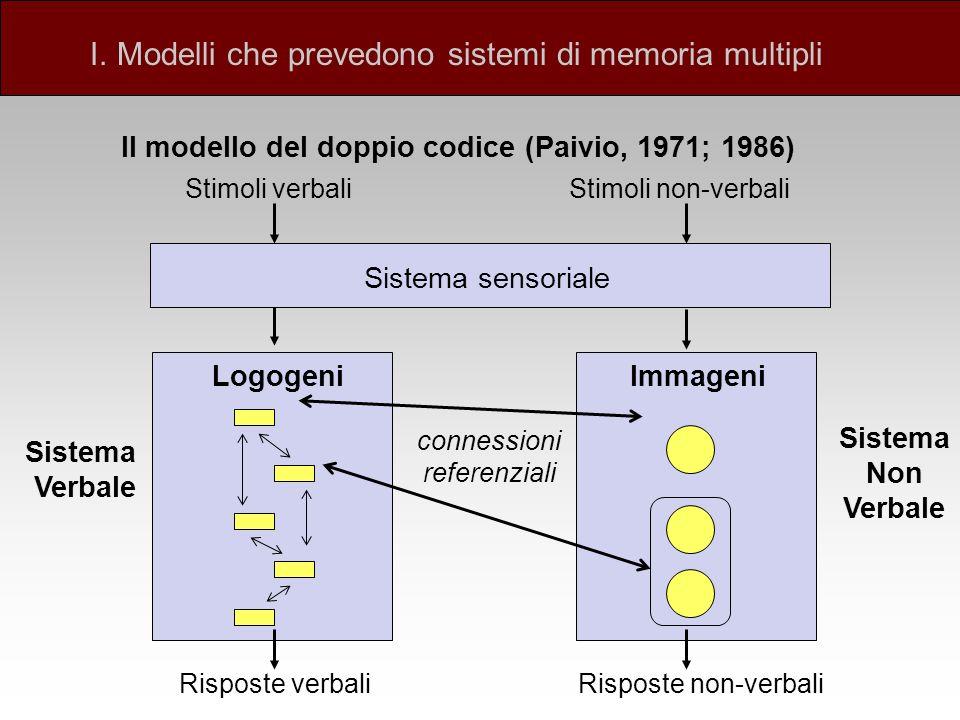 due sistemi di memoria: sistema verbale: specializzato per trattare le informazioni di tipo linguistico sistema non verbale: qualificato per elaborare stimoli non linguistici.