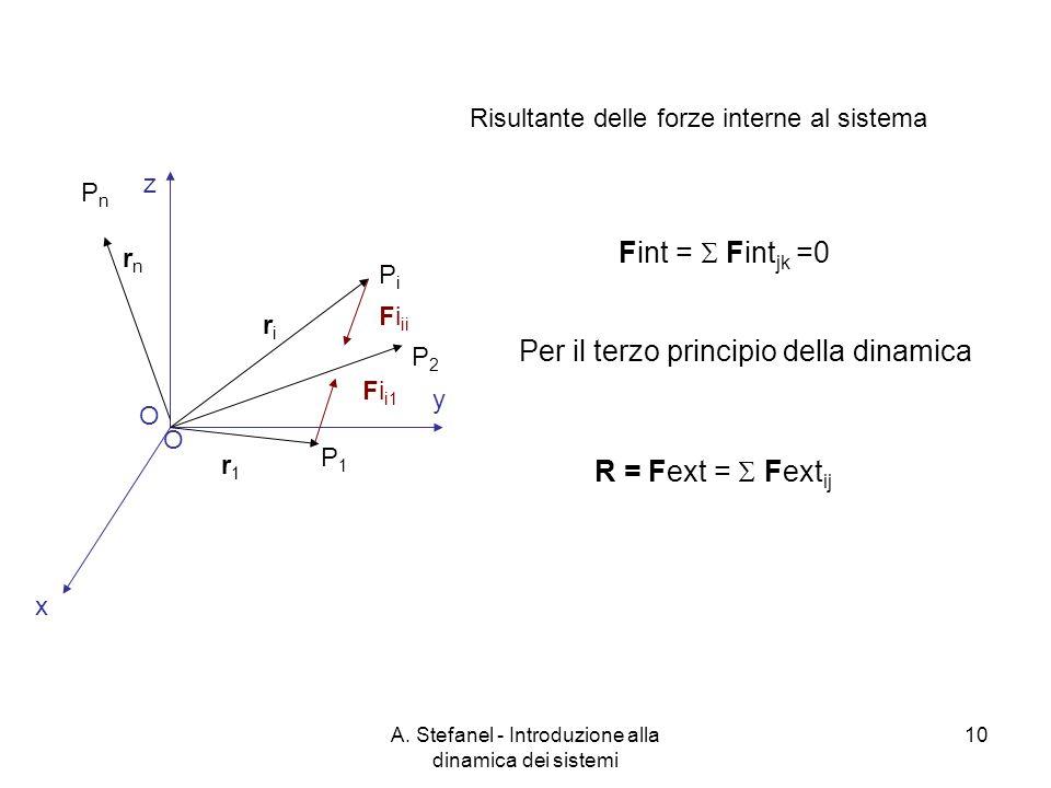 A. Stefanel - Introduzione alla dinamica dei sistemi 10 O x y z riri PiPi Fi ii O r1r1 Fi i1 P1P1 P2P2 rnrn PnPn Fint = Fint jk =0 Per il terzo princi