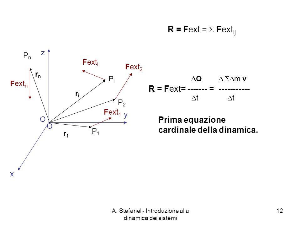 A. Stefanel - Introduzione alla dinamica dei sistemi 12 O x y z riri PiPi Fext i O r1r1 Fext 1 P1P1 P2P2 Fext 2 Fext n rnrn PnPn R = Fext = Fext ij R