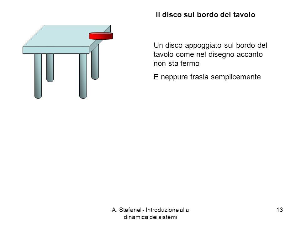 A. Stefanel - Introduzione alla dinamica dei sistemi 13 Il disco sul bordo del tavolo Un disco appoggiato sul bordo del tavolo come nel disegno accant