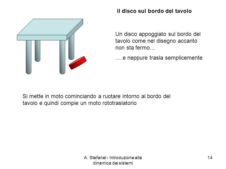 A. Stefanel - Introduzione alla dinamica dei sistemi 14 Il disco sul bordo del tavolo Un disco appoggiato sul bordo del tavolo come nel disegno accant