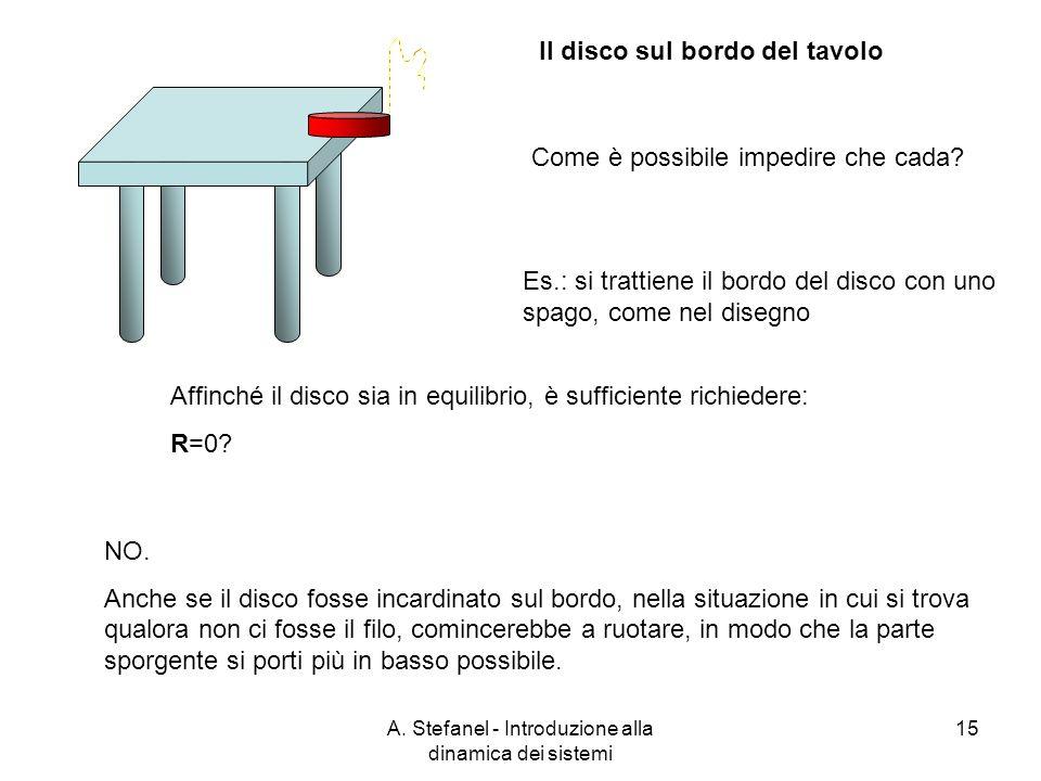 A. Stefanel - Introduzione alla dinamica dei sistemi 15 Il disco sul bordo del tavolo Come è possibile impedire che cada? Es.: si trattiene il bordo d