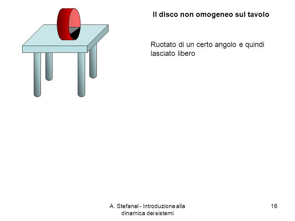 A. Stefanel - Introduzione alla dinamica dei sistemi 16 Il disco non omogeneo sul tavolo Ruotato di un certo angolo e quindi lasciato libero