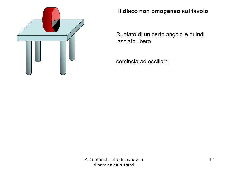 A. Stefanel - Introduzione alla dinamica dei sistemi 17 Il disco non omogeneo sul tavolo comincia ad oscillare Ruotato di un certo angolo e quindi las