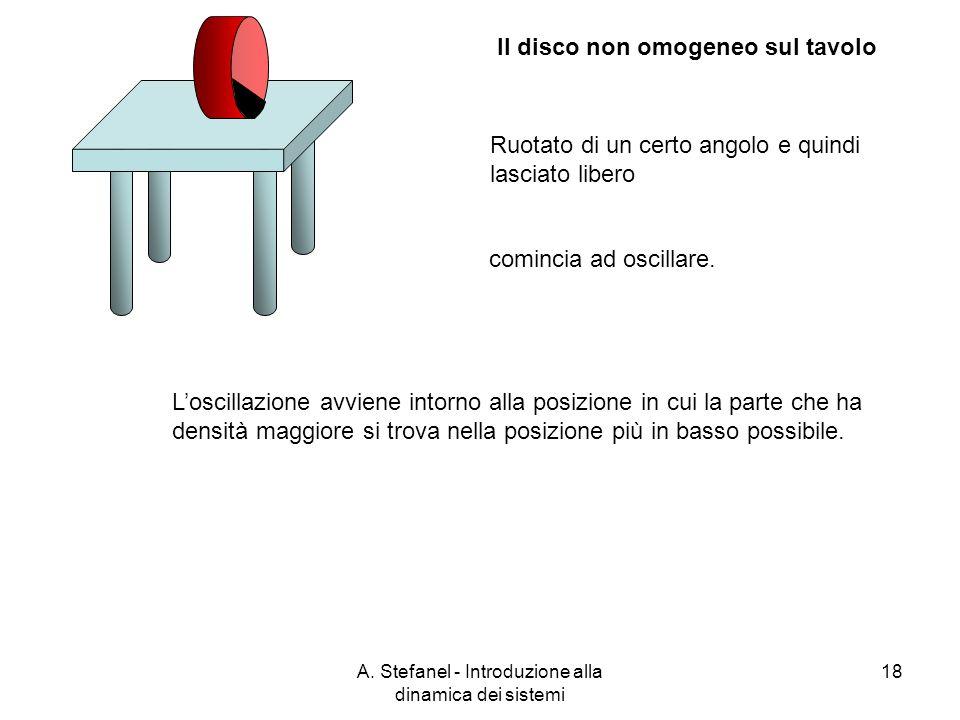 A. Stefanel - Introduzione alla dinamica dei sistemi 18 Il disco non omogeneo sul tavolo comincia ad oscillare. Ruotato di un certo angolo e quindi la