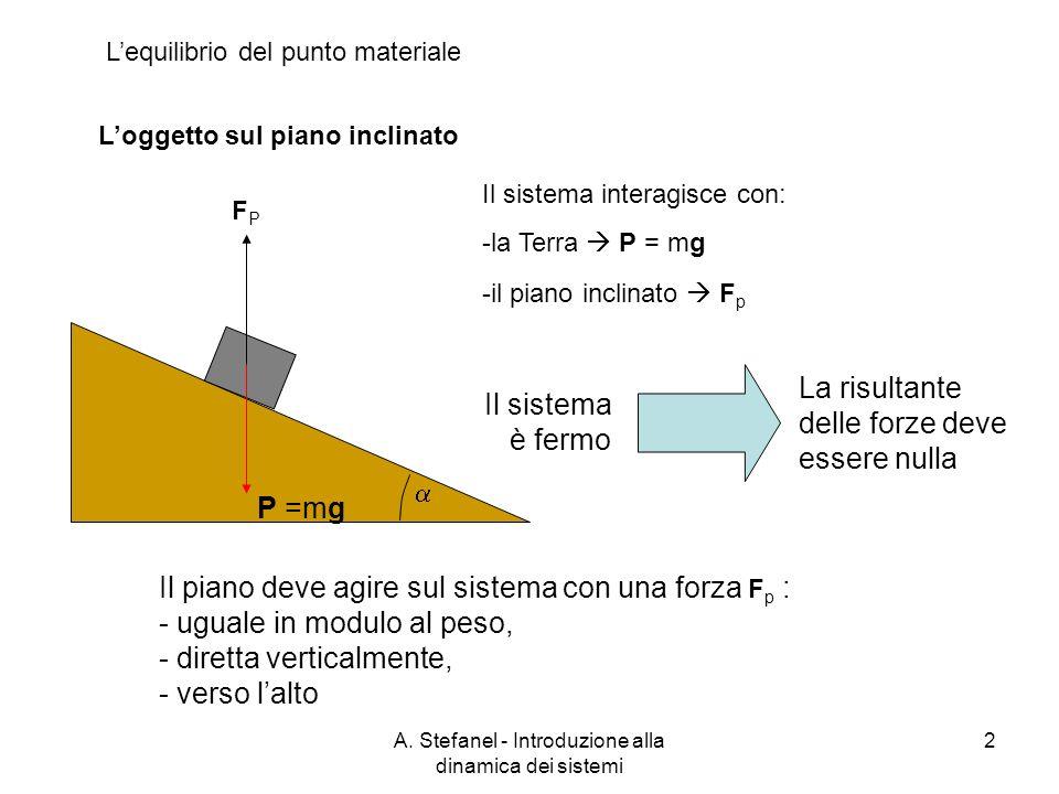A. Stefanel - Introduzione alla dinamica dei sistemi 2 Loggetto sul piano inclinato Lequilibrio del punto materiale FPFP Il piano deve agire sul siste