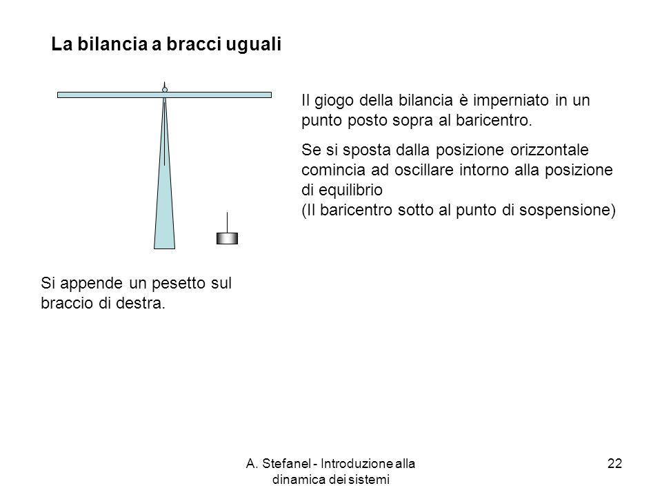 A. Stefanel - Introduzione alla dinamica dei sistemi 22 La bilancia a bracci uguali Si appende un pesetto sul braccio di destra. Il giogo della bilanc