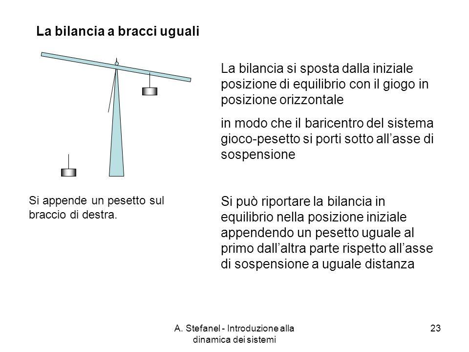 A. Stefanel - Introduzione alla dinamica dei sistemi 23 La bilancia si sposta dalla iniziale posizione di equilibrio con il giogo in posizione orizzon