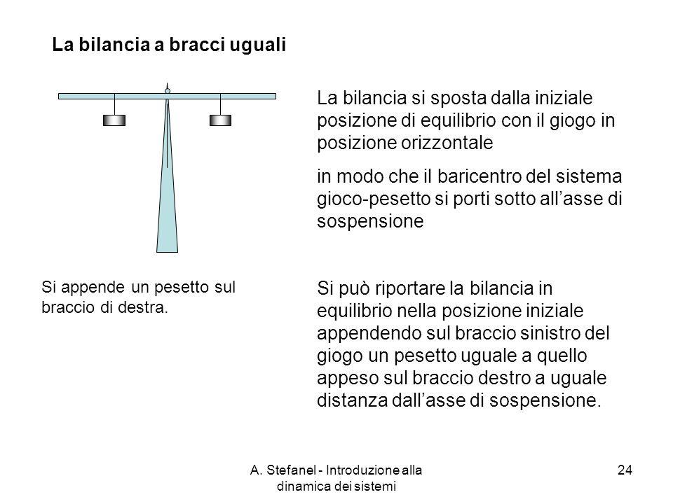 A. Stefanel - Introduzione alla dinamica dei sistemi 24 La bilancia si sposta dalla iniziale posizione di equilibrio con il giogo in posizione orizzon