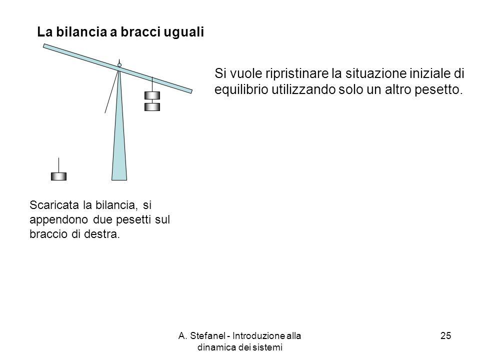 A. Stefanel - Introduzione alla dinamica dei sistemi 25 La bilancia a bracci uguali Scaricata la bilancia, si appendono due pesetti sul braccio di des