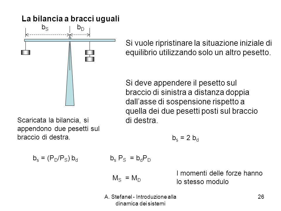 A. Stefanel - Introduzione alla dinamica dei sistemi 26 La bilancia a bracci uguali Scaricata la bilancia, si appendono due pesetti sul braccio di des