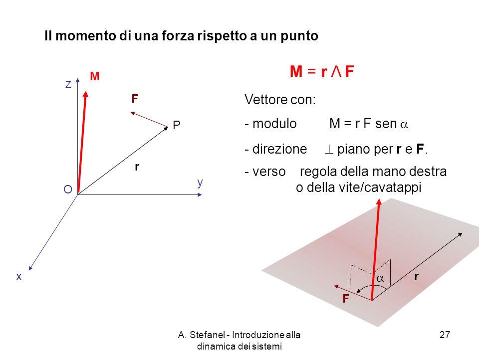 A. Stefanel - Introduzione alla dinamica dei sistemi 27 Il momento di una forza rispetto a un punto O x y z r P F M = r Λ F Vettore con: - modulo M =