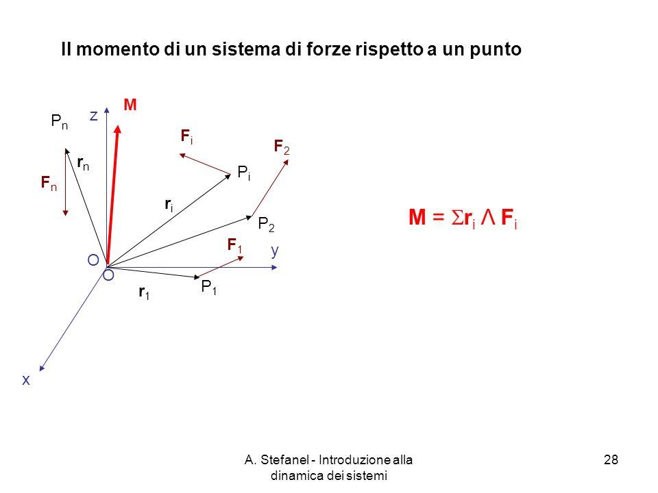 A. Stefanel - Introduzione alla dinamica dei sistemi 28 Il momento di un sistema di forze rispetto a un punto O x y z riri PiPi FiFi M = r i Λ F i M O