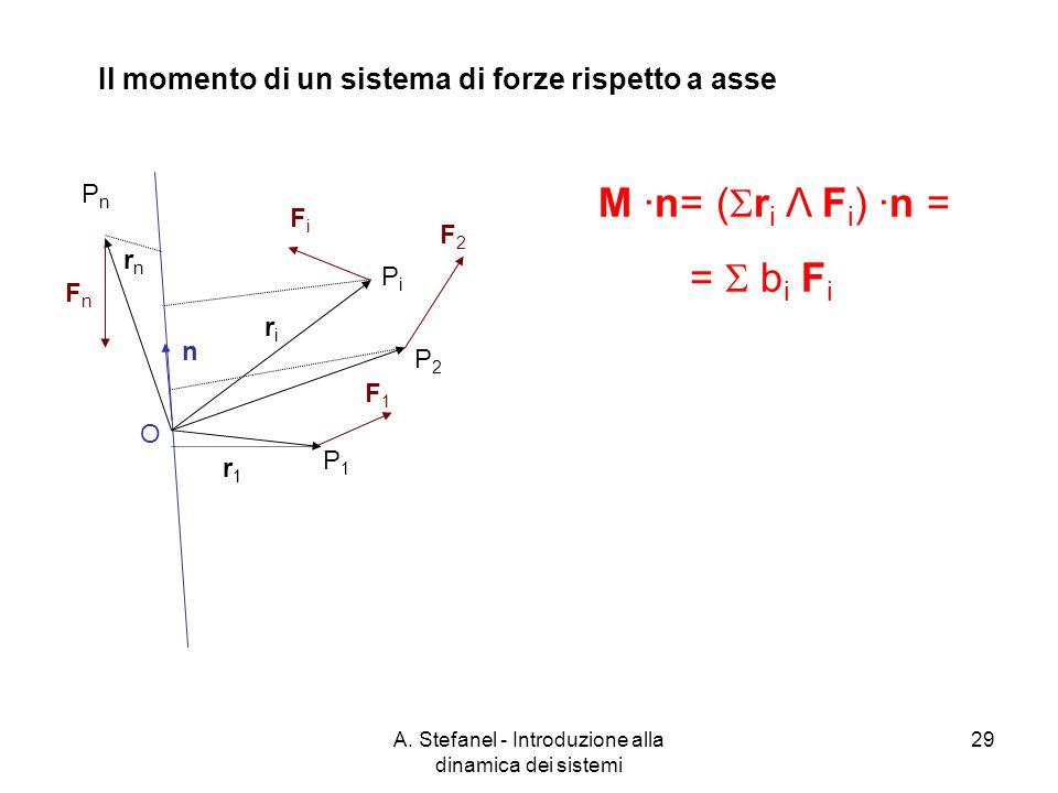 A. Stefanel - Introduzione alla dinamica dei sistemi 29 Il momento di un sistema di forze rispetto a asse O riri PiPi FiFi M ·n= ( r i Λ F i ) ·n = =
