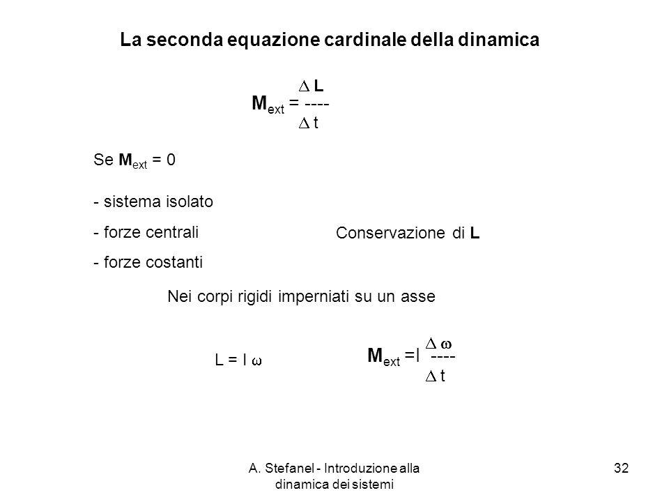A. Stefanel - Introduzione alla dinamica dei sistemi 32 La seconda equazione cardinale della dinamica M ext = ---- L t Se M ext = 0 - sistema isolato