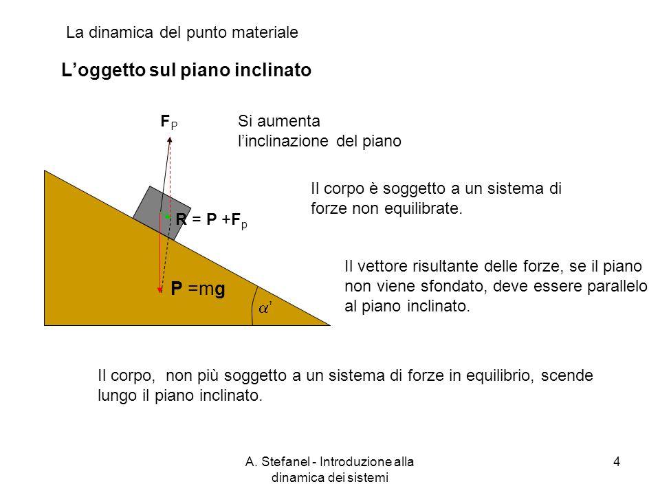 A. Stefanel - Introduzione alla dinamica dei sistemi 4 Loggetto sul piano inclinato La dinamica del punto materiale Il corpo è soggetto a un sistema d