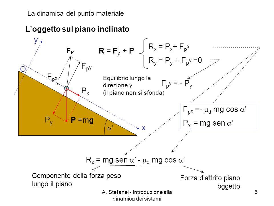 A. Stefanel - Introduzione alla dinamica dei sistemi 5 Loggetto sul piano inclinato La dinamica del punto materiale FPFP P =mg FpxFpx PyPy FpyFpy PxPx
