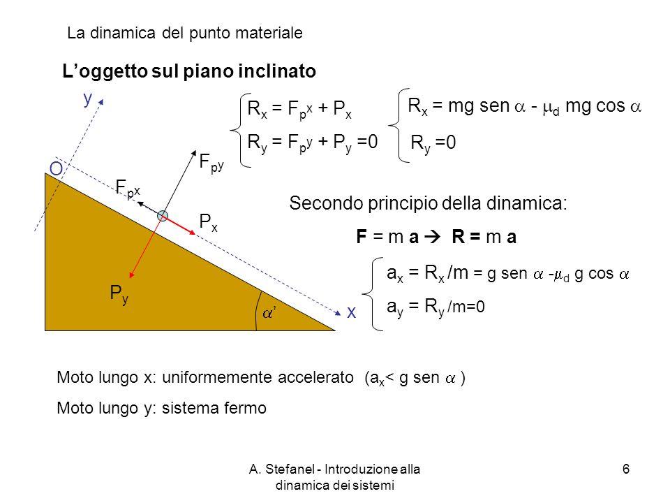 A. Stefanel - Introduzione alla dinamica dei sistemi 6 Loggetto sul piano inclinato La dinamica del punto materiale FpxFpx PyPy FpyFpy PxPx x y O Seco