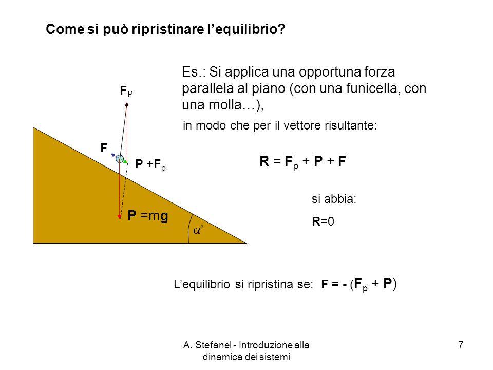A. Stefanel - Introduzione alla dinamica dei sistemi 7 Es.: Si applica una opportuna forza parallela al piano (con una funicella, con una molla…), FPF