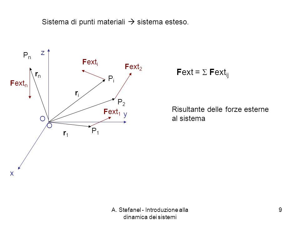 A. Stefanel - Introduzione alla dinamica dei sistemi 9 O x y z riri PiPi Fext i O r1r1 Fext 1 P1P1 P2P2 Fext 2 Fext n rnrn PnPn Fext = Fext ij Sistema