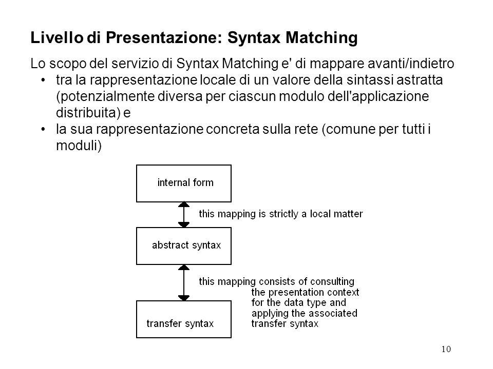 10 Livello di Presentazione: Syntax Matching Lo scopo del servizio di Syntax Matching e di mappare avanti/indietro tra la rappresentazione locale di un valore della sintassi astratta (potenzialmente diversa per ciascun modulo dell applicazione distribuita) e la sua rappresentazione concreta sulla rete (comune per tutti i moduli)