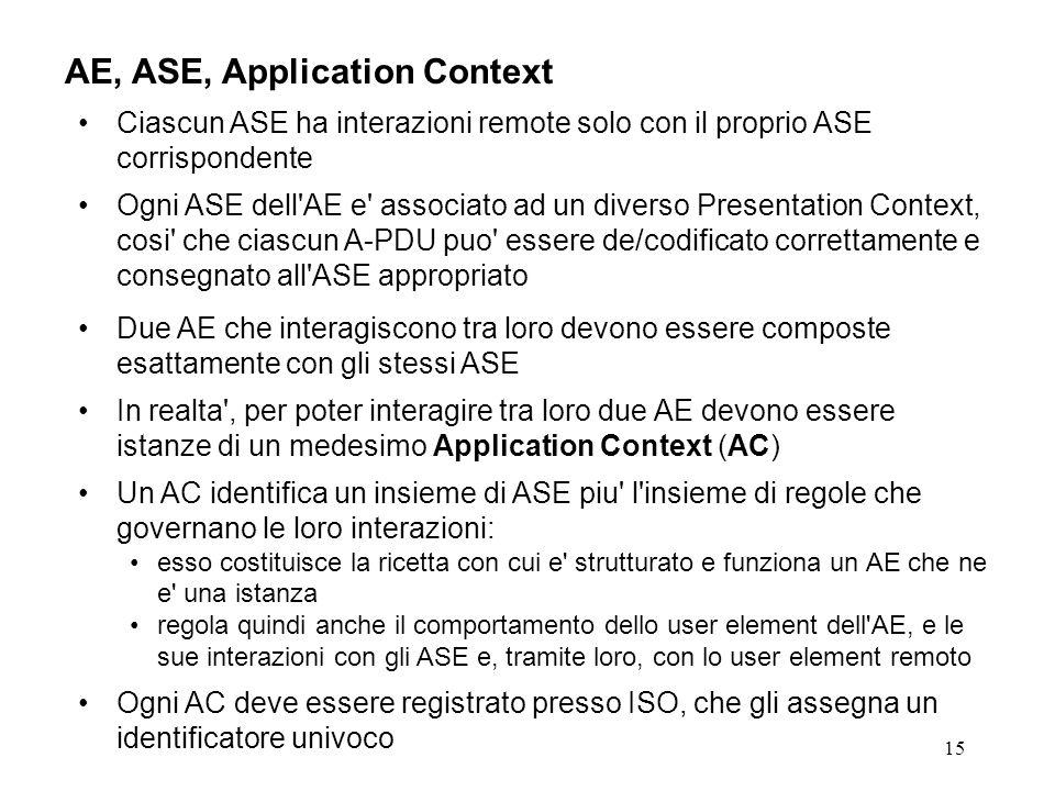 15 AE, ASE, Application Context Ciascun ASE ha interazioni remote solo con il proprio ASE corrispondente Ogni ASE dell AE e associato ad un diverso Presentation Context, cosi che ciascun A-PDU puo essere de/codificato correttamente e consegnato all ASE appropriato Due AE che interagiscono tra loro devono essere composte esattamente con gli stessi ASE In realta , per poter interagire tra loro due AE devono essere istanze di un medesimo Application Context (AC) Un AC identifica un insieme di ASE piu l insieme di regole che governano le loro interazioni: esso costituisce la ricetta con cui e strutturato e funziona un AE che ne e una istanza regola quindi anche il comportamento dello user element dell AE, e le sue interazioni con gli ASE e, tramite loro, con lo user element remoto Ogni AC deve essere registrato presso ISO, che gli assegna un identificatore univoco