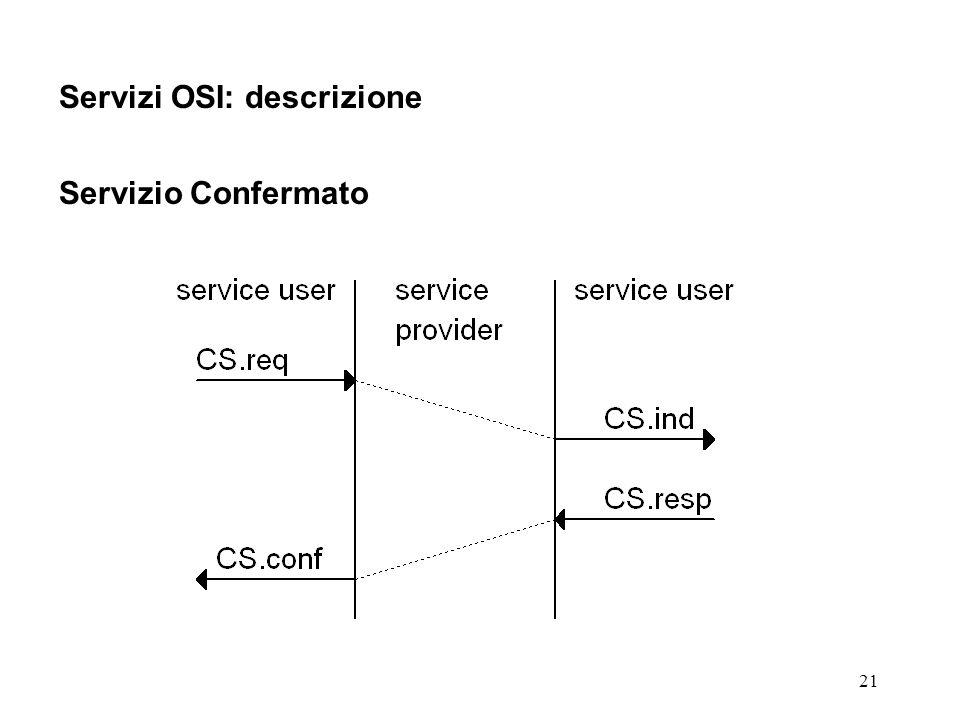 21 Servizi OSI: descrizione Servizio Confermato