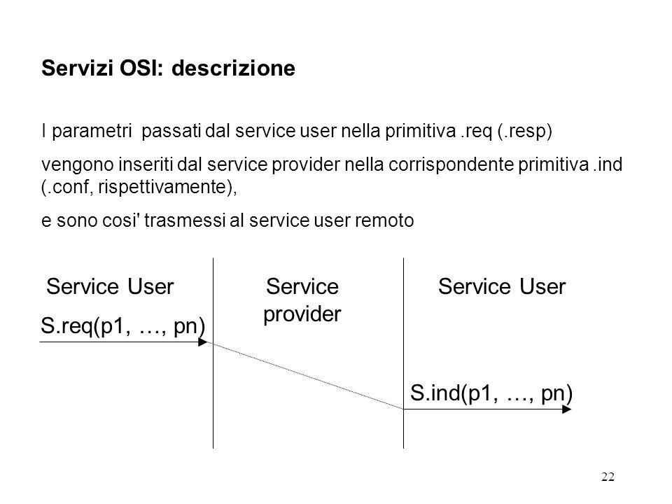 22 Servizi OSI: descrizione I parametri passati dal service user nella primitiva.req (.resp) vengono inseriti dal service provider nella corrispondent