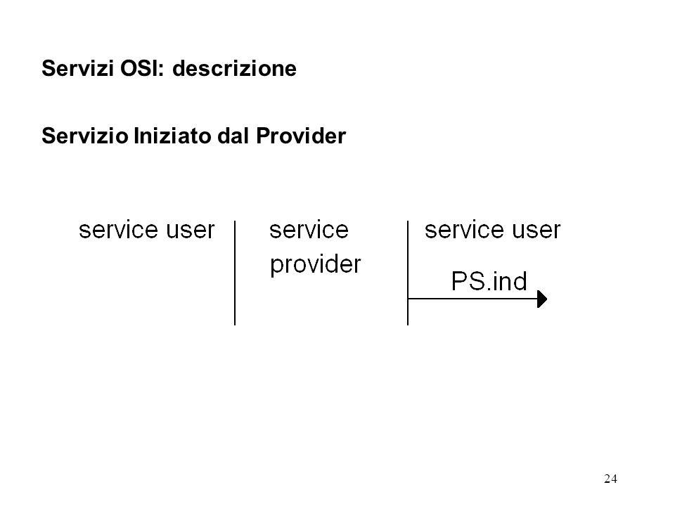 24 Servizi OSI: descrizione Servizio Iniziato dal Provider