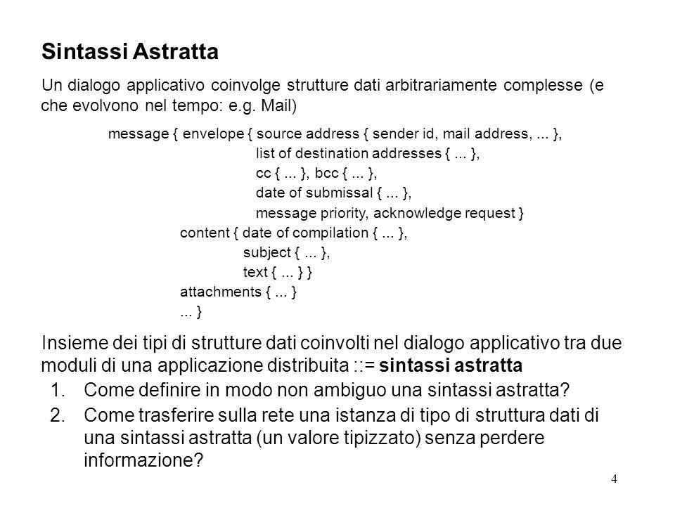 4 Sintassi Astratta Un dialogo applicativo coinvolge strutture dati arbitrariamente complesse (e che evolvono nel tempo: e.g. Mail) message { envelope