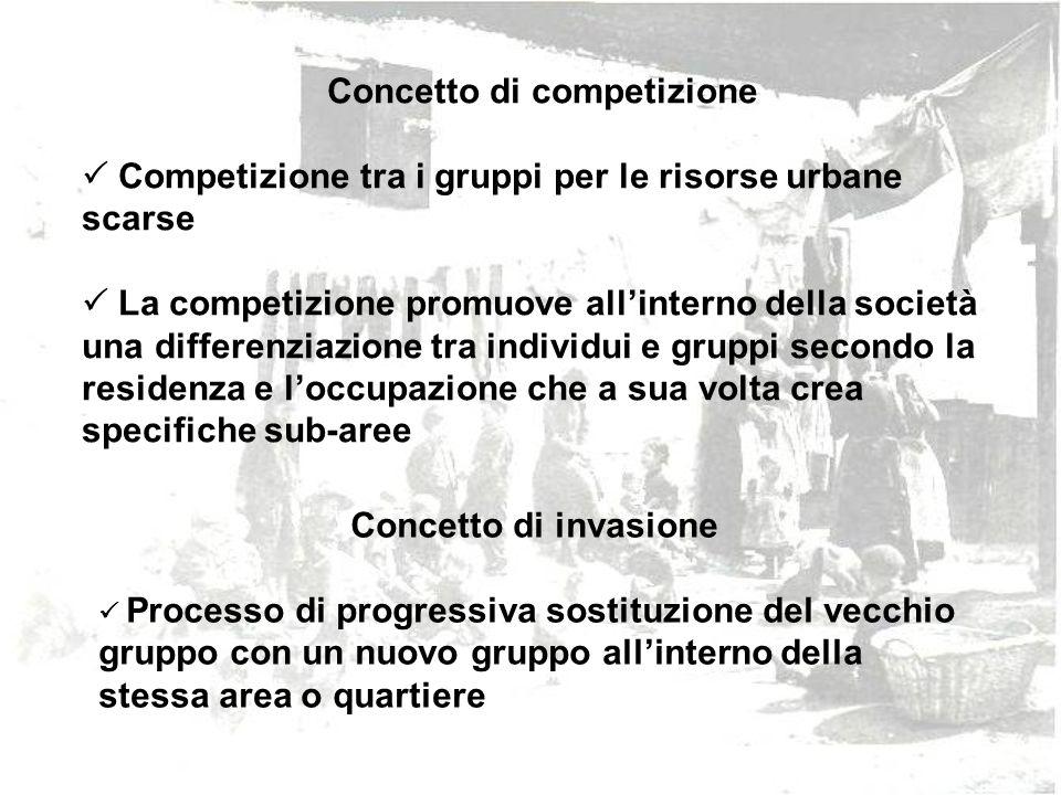 Concetto di competizione Competizione tra i gruppi per le risorse urbane scarse La competizione promuove allinterno della società una differenziazione