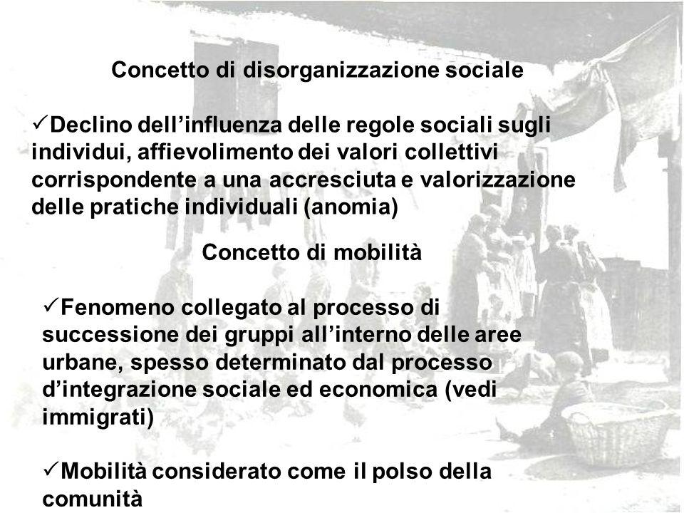 Concetto di disorganizzazione sociale Declino dellinfluenza delle regole sociali sugli individui, affievolimento dei valori collettivi corrispondente