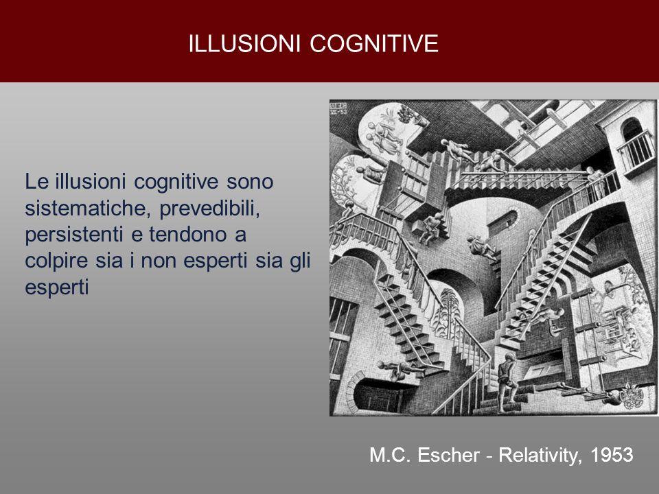 ILLUSIONI COGNITIVE Le illusioni cognitive sono sistematiche, prevedibili, persistenti e tendono a colpire sia i non esperti sia gli esperti M.C. Esch