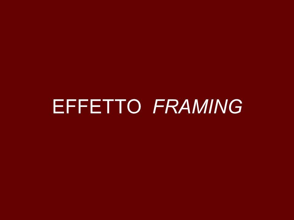 EFFETTO FRAMING
