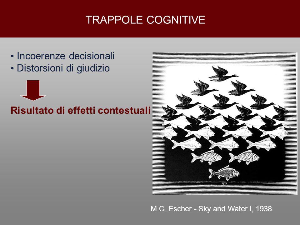 TRAPPOLE COGNITIVE Incoerenze decisionali Distorsioni di giudizio Risultato di effetti contestuali M.C. Escher - Sky and Water I, 1938