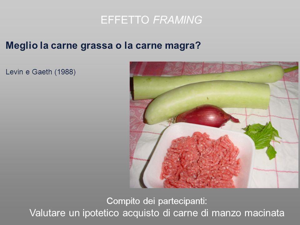 Meglio la carne grassa o la carne magra? Compito dei partecipanti: Valutare un ipotetico acquisto di carne di manzo macinata Levin e Gaeth (1988) EFFE