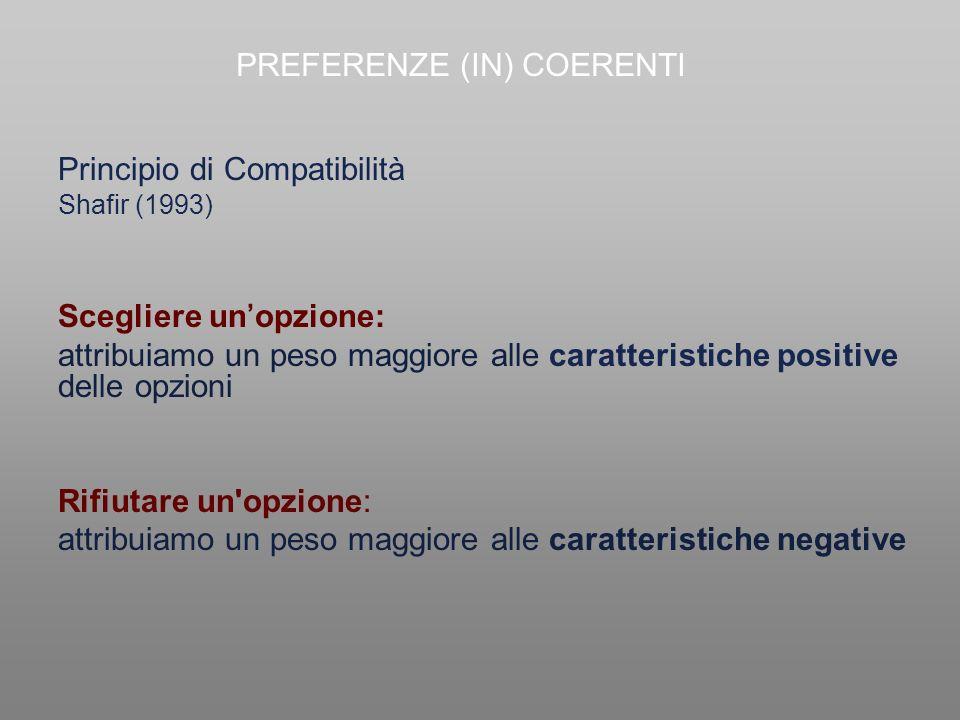 Principio di Compatibilità Shafir (1993) Scegliere unopzione: attribuiamo un peso maggiore alle caratteristiche positive delle opzioni Rifiutare un'op