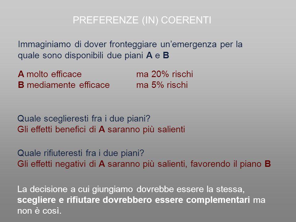 Immaginiamo di dover fronteggiare unemergenza per la quale sono disponibili due piani A e B A molto efficacema 20% rischi B mediamente efficacema 5% r