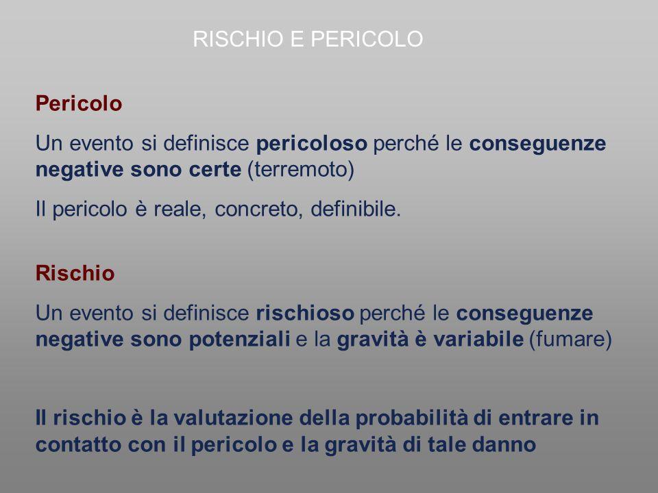 RISCHIO E PERICOLO Pericolo Un evento si definisce pericoloso perché le conseguenze negative sono certe (terremoto) Il pericolo è reale, concreto, def