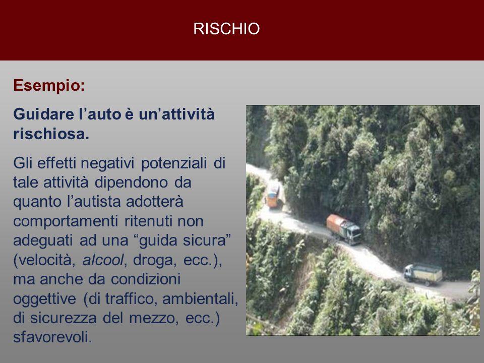 RISCHIO Esempio: Guidare lauto è unattività rischiosa. Gli effetti negativi potenziali di tale attività dipendono da quanto lautista adotterà comporta