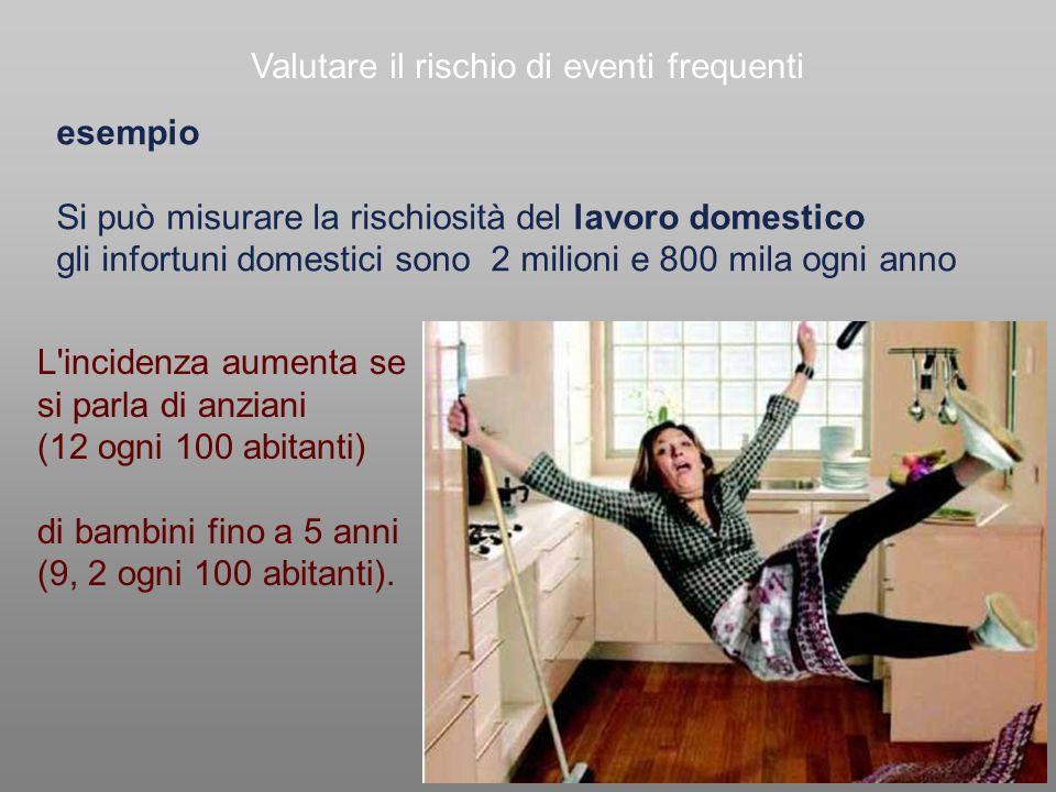 esempio Si può misurare la rischiosità del lavoro domestico gli infortuni domestici sono 2 milioni e 800 mila ogni anno L'incidenza aumenta se si parl