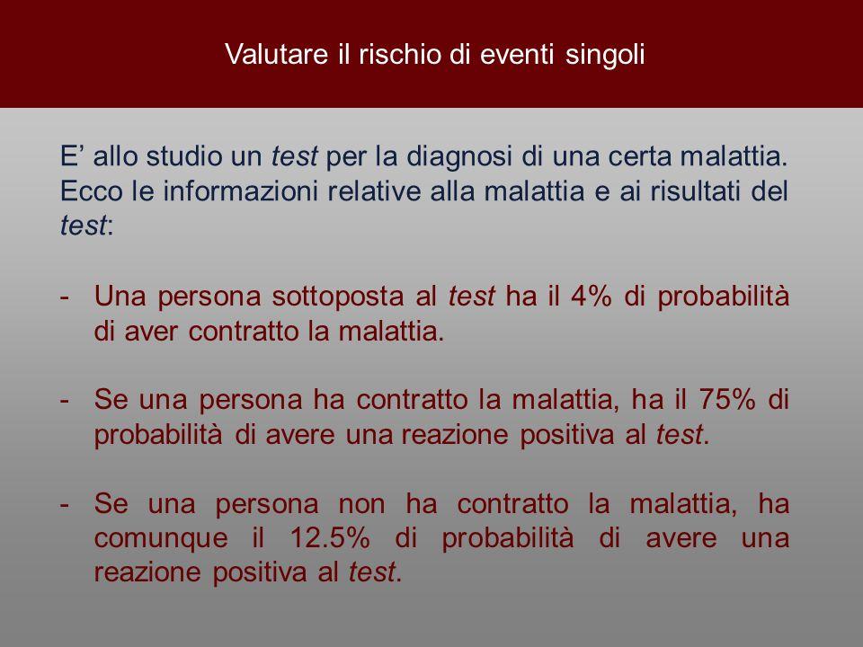 Valutare il rischio di eventi singoli E allo studio un test per la diagnosi di una certa malattia. Ecco le informazioni relative alla malattia e ai ri
