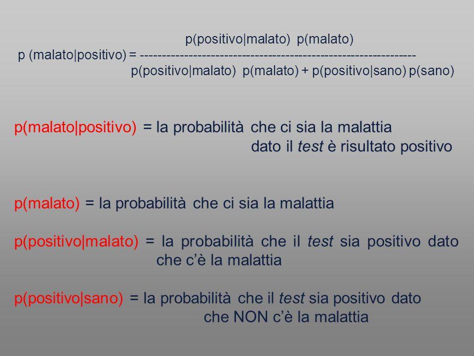 p(positivo|malato) p(malato) p (malato|positivo) = --------------------------------------------------------------- p(positivo|malato) p(malato) + p(po
